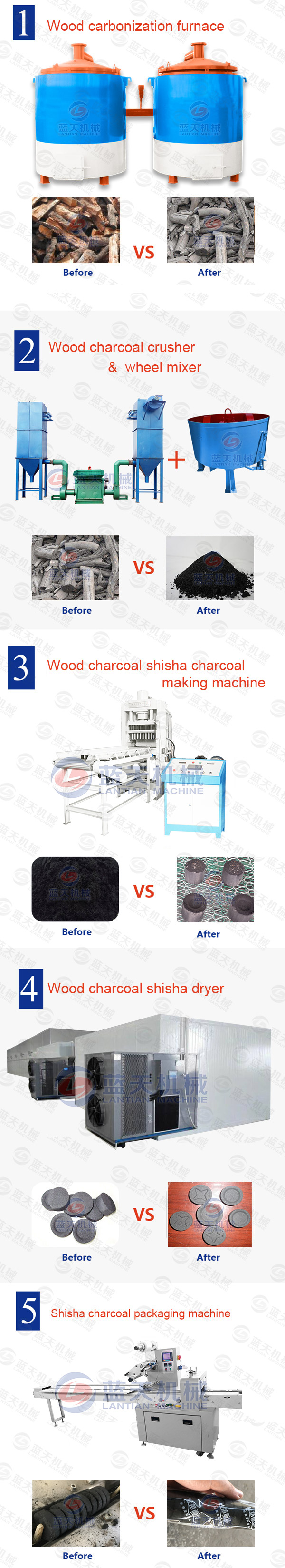 wood charcoal shisha charcoal making machine