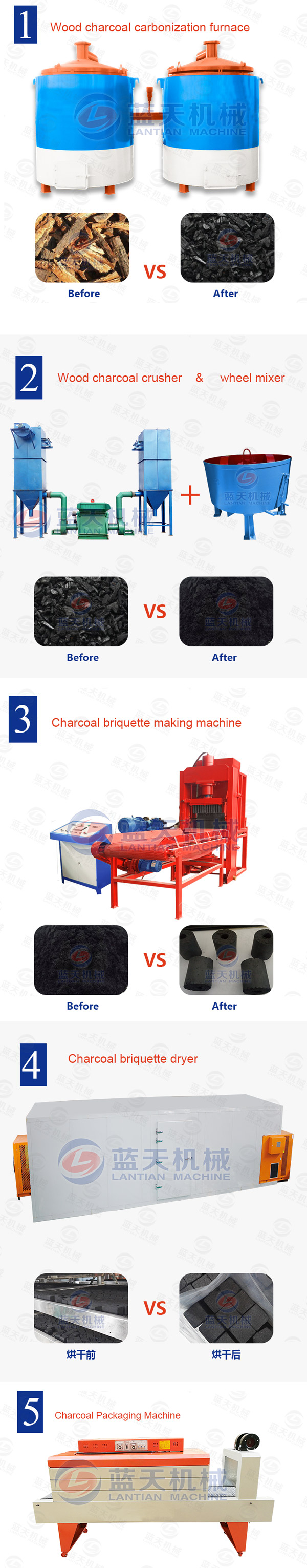 Product line of charcoal briquetting machine