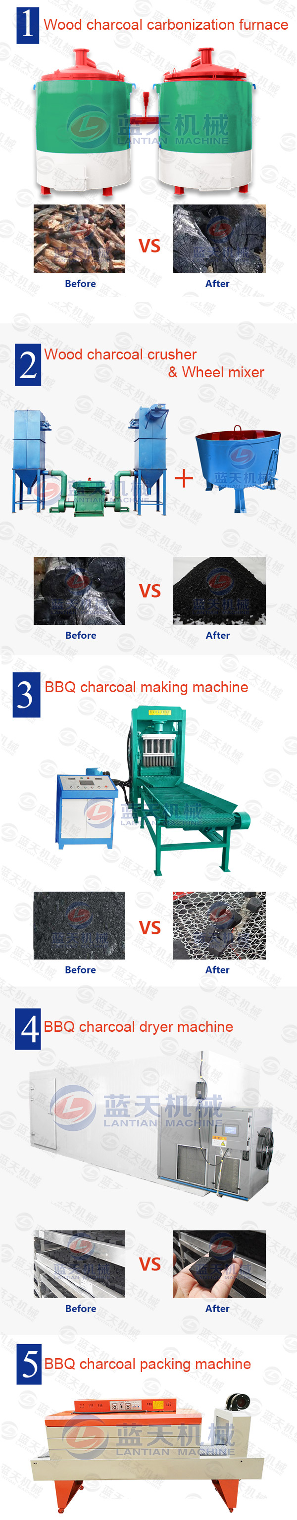 Product line of BBQ charcoal making machine