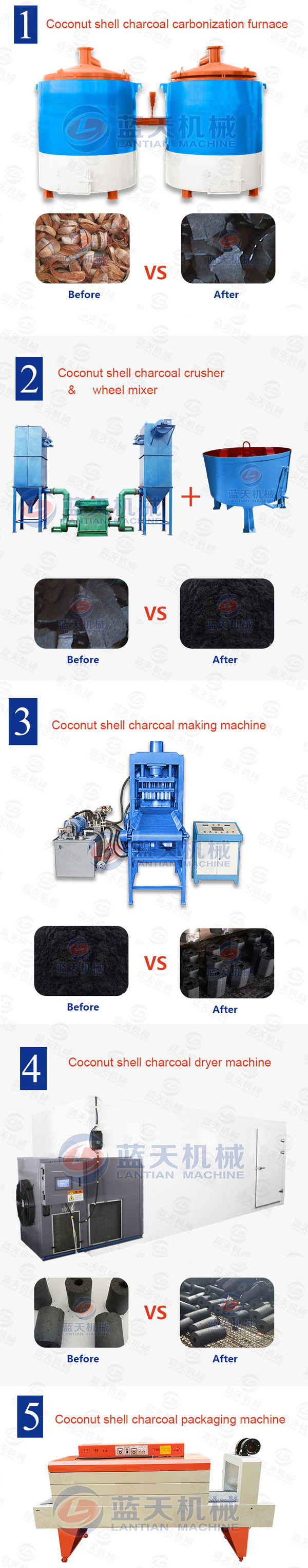 Product Line of Coconut Shell Charcoal Briquette Machine