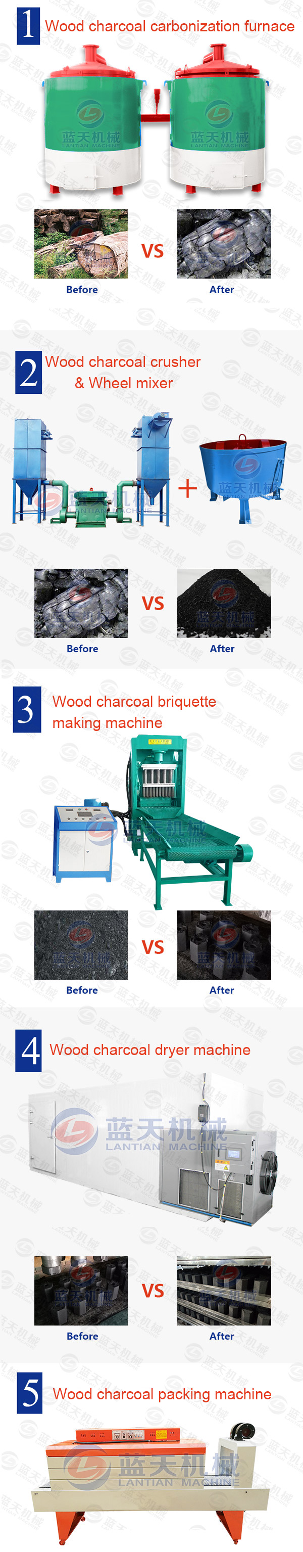 Product line of wood charcoal briquette making machine