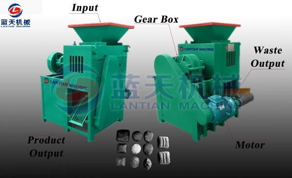 Details of Coal Ball Pressing Machine