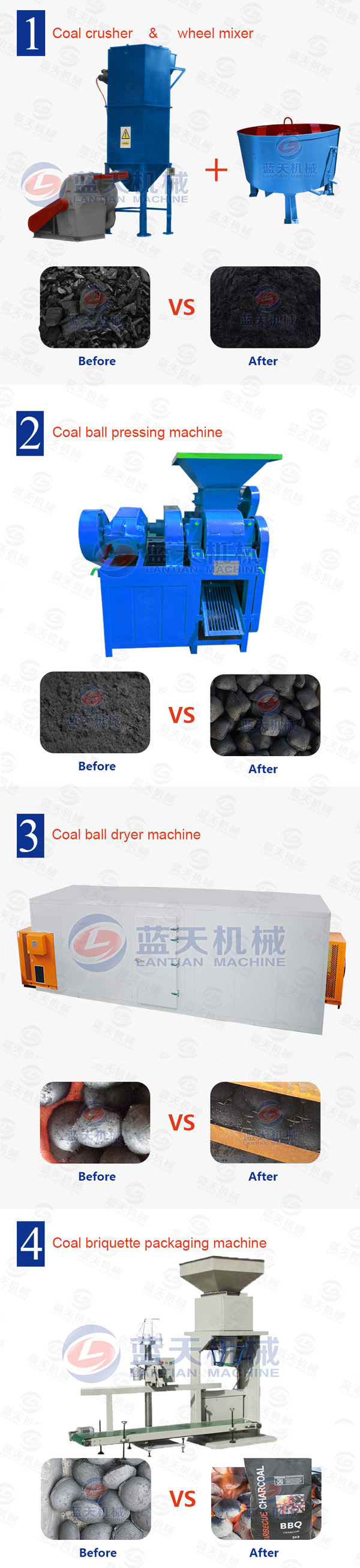 Product Line of Coal Ball Pressing Machine