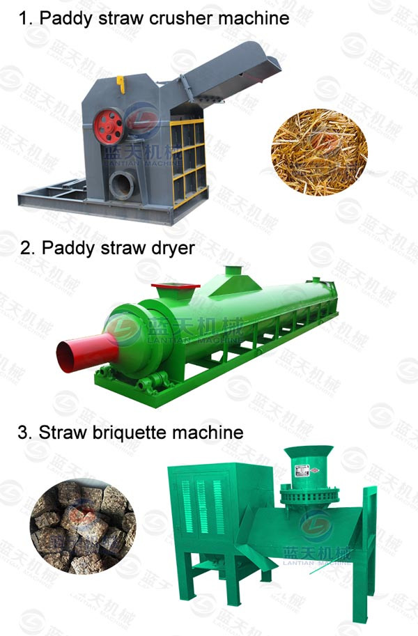 Product Line of Straw Briquette Machine
