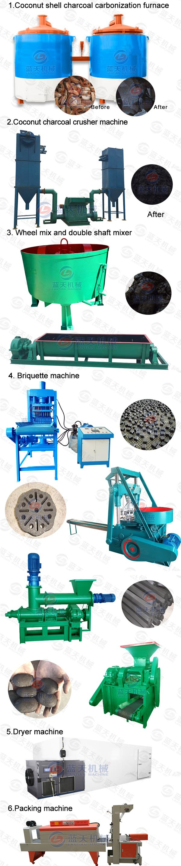 Product Line of Coconut Shell Carbonization Furnace