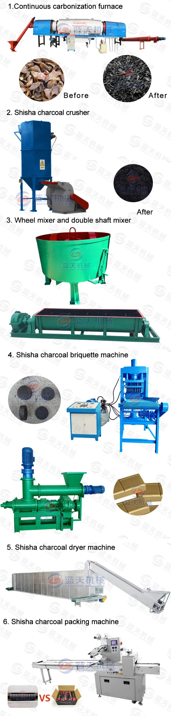 Product Line of Shisha Charcoal Dryer Machine
