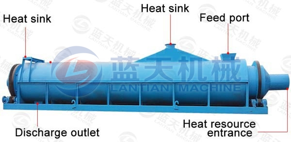 Features of Paddy Straw Dryer Machine