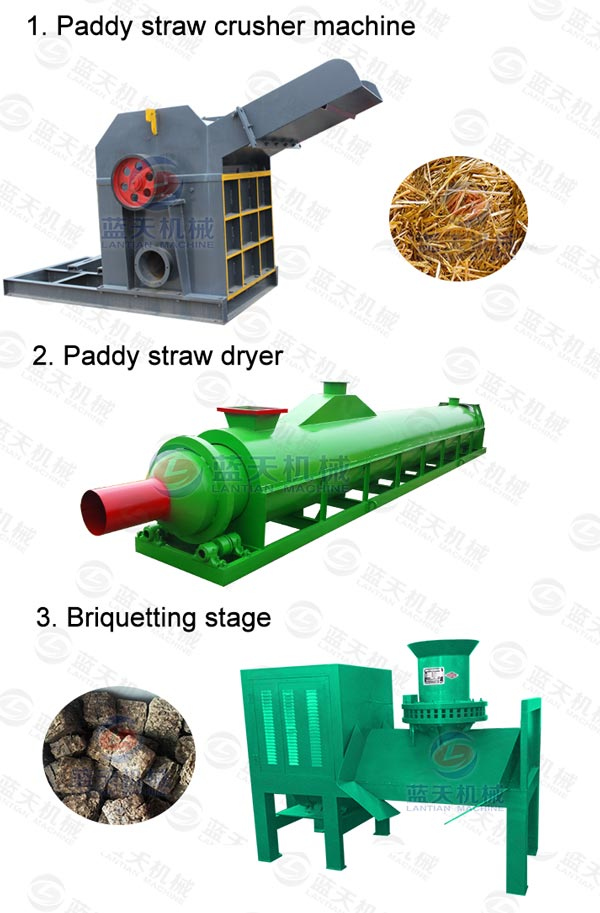 Product Line of Paddy Straw Dryer