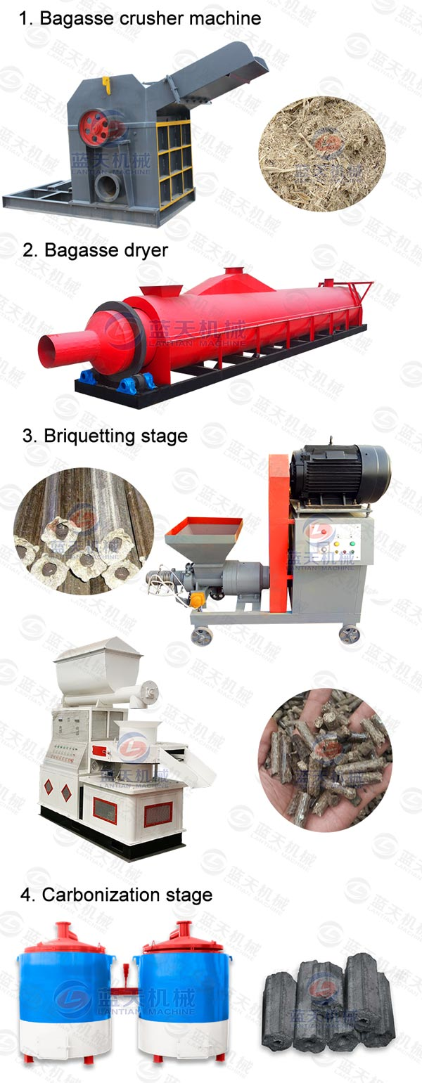 Product Line of Sugarcane Bagasse Dryer