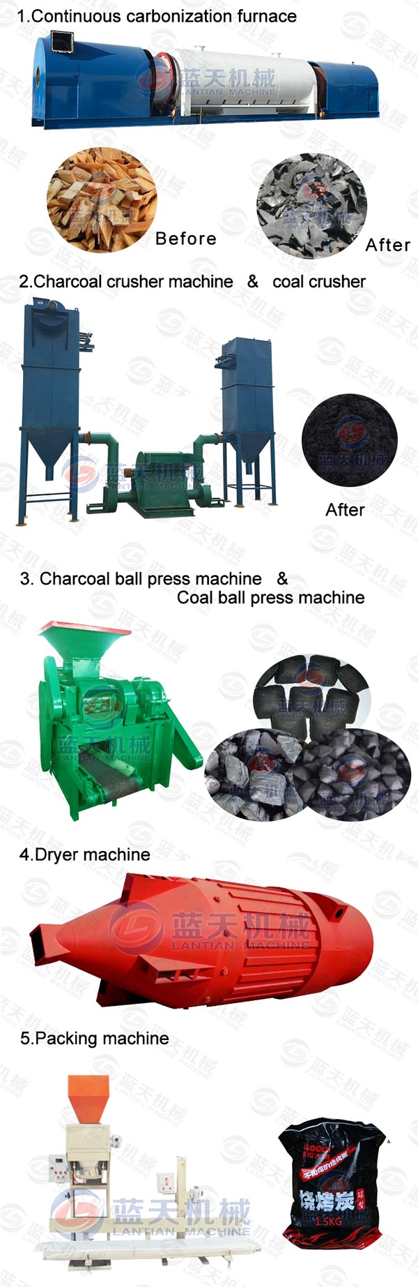 Product Line of Charcoal Ball Dryer